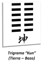 trigrama-kun2